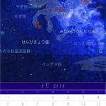 八月のカレンダーは火星